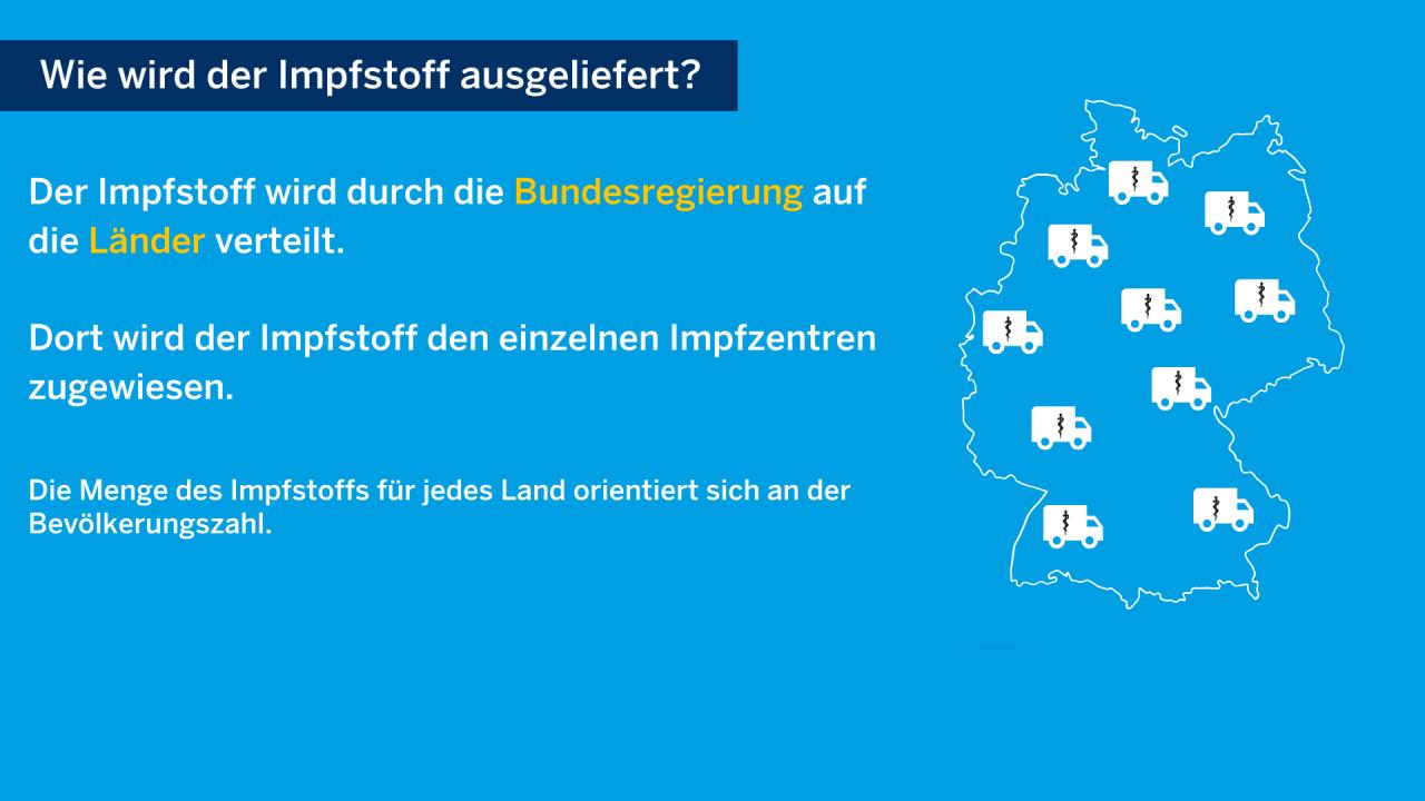 Corona Schutzimpfung   Das Landesportal Wir in NRW