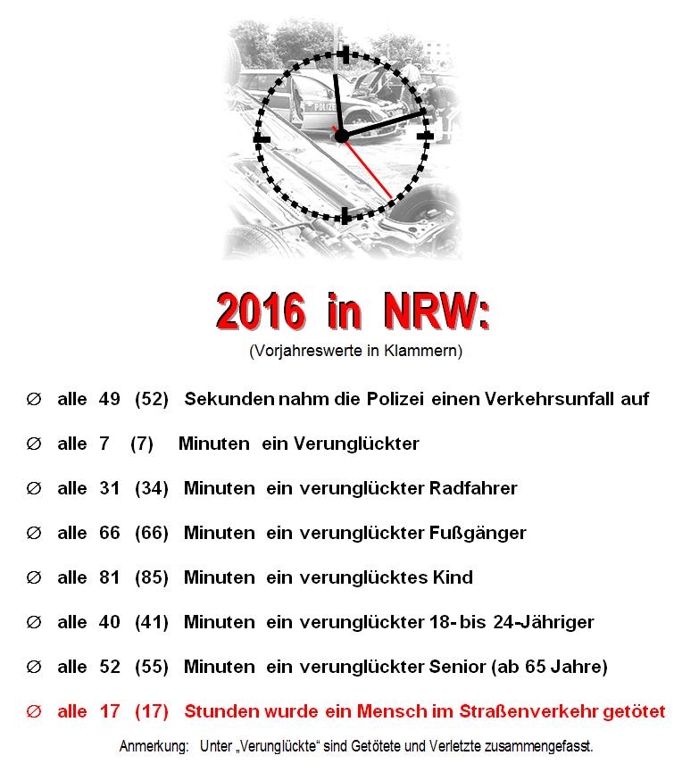 Magnificent Ein Mehr Eine Weniger Arbeitsblatt Jahr 1 Model - Mathe ...